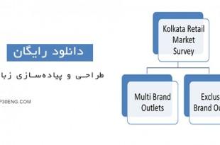 جزوه طراحی و پیادهسازی زبانها