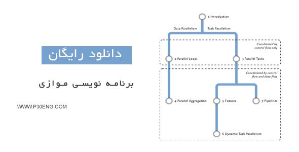 آموزش زبان های برنامه نویسی موازی