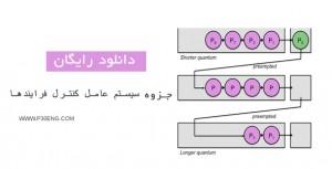 سیستم عامل مدیریت فرایندها و زمانبندی پردازنده