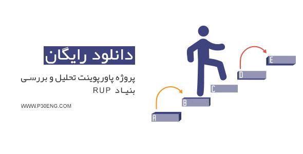 پروژه پاورپوینت تحلیل و بررسی بنیاد RUP
