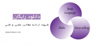 خلاصه شیوه ارائه مطالب علمی و فنی